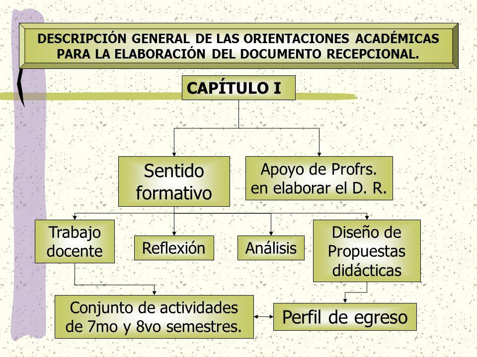 CAPÍTULO II Criterios básicos para la elección del tema.