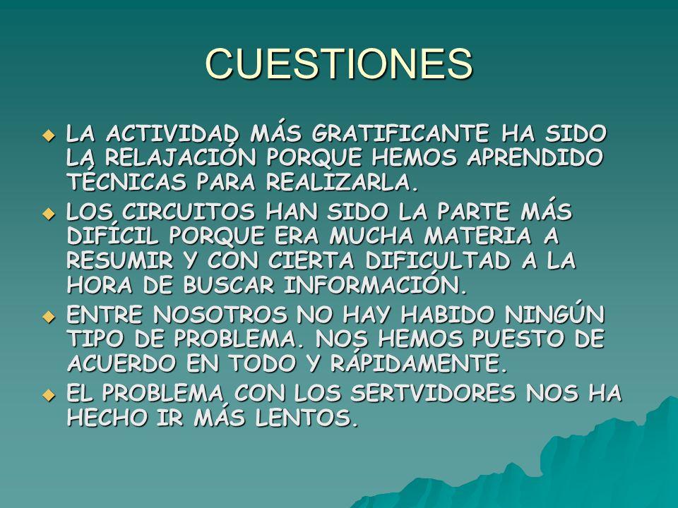 CUESTIONES LA ACTIVIDAD MÁS GRATIFICANTE HA SIDO LA RELAJACIÓN PORQUE HEMOS APRENDIDO TÉCNICAS PARA REALIZARLA. LA ACTIVIDAD MÁS GRATIFICANTE HA SIDO