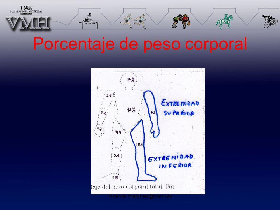 vicente.martinez@uam.es Sistema cardiovascular y respiratorio Control mediante el pulso Test de Ruffier –El índice se calcula según la segunda fórmula propuesta por Ruffier y que es la más utilizada (Dickson, 1950): I = (P0 + P1 + P2) – 200 / 10 índice modificado de Ruffier (IM) o cómo se le conoce actualmente índice de Ruffier-Dickson (IRD); que se calcula de la siguiente forma: IRD = (P1 - 70) + 2 (P2-P0) / 10