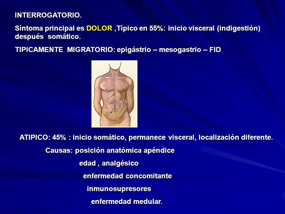 INTERROGATORIO. Síntoma principal es DOLOR,Típico en 55%: inicio visceral (indigestión) después somático. TIPICAMENTE MIGRATORIO: epigástrio – mesogas