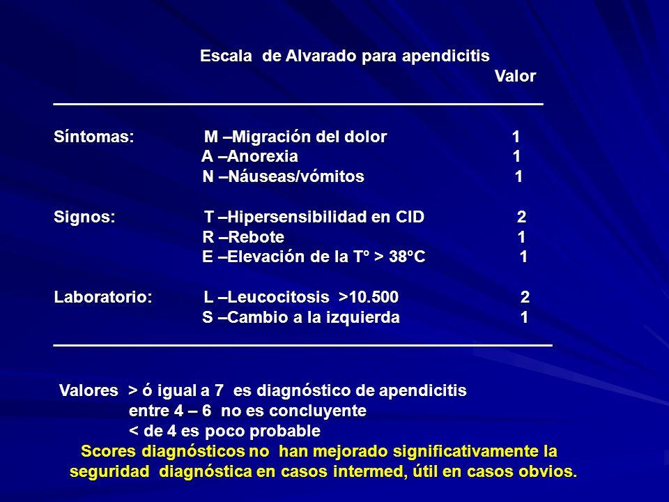 Escala de Alvarado para apendicitis Valor Valor_____________________________________________________ Síntomas: M –Migración del dolor 1 A –Anorexia 1