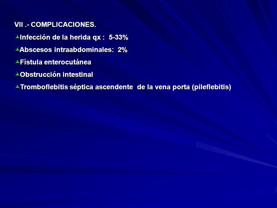 VII.- COMPLICACIONES. Infección de la herida qx : 5-33% Infección de la herida qx : 5-33% Abscesos intraabdominales: 2% Abscesos intraabdominales: 2%