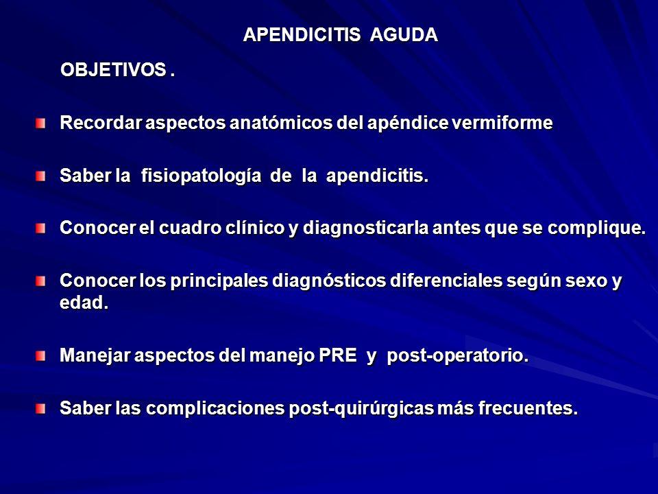APENDICITIS AGUDA OBJETIVOS. OBJETIVOS. Recordar aspectos anatómicos del apéndice vermiforme Saber la fisiopatología de la apendicitis. Conocer el cua