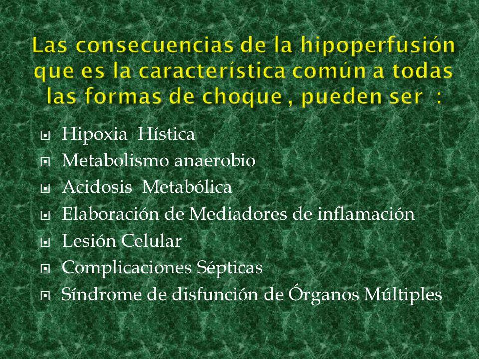 Hipoxia Hística Metabolismo anaerobio Acidosis Metabólica Elaboración de Mediadores de inflamación Lesión Celular Complicaciones Sépticas Síndrome de disfunción de Órganos Múltiples