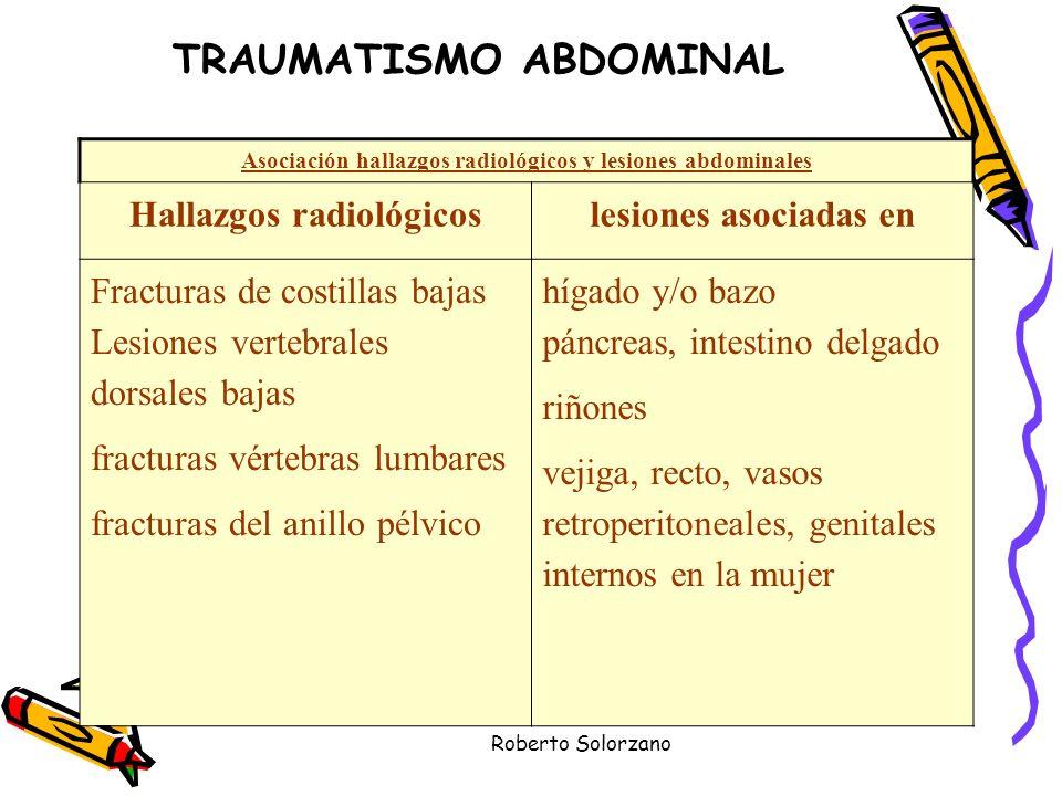 TRAUMATISMO ABDOMINAL Asociación hallazgos radiológicos y lesiones abdominales Hallazgos radiológicoslesiones asociadas en Fracturas de costillas baja