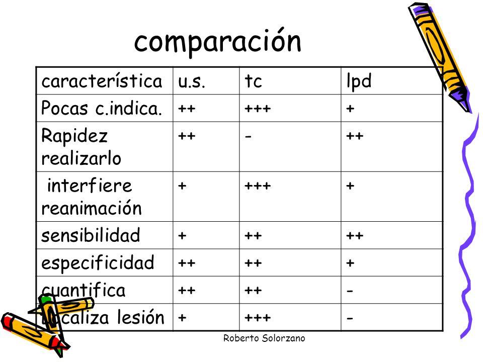 Roberto Solorzano comparación característicau.s.tclpd Pocas c.indica.++++++ Rapidez realizarlo ++- interfiere reanimación +++++ sensibilidad+++ especi