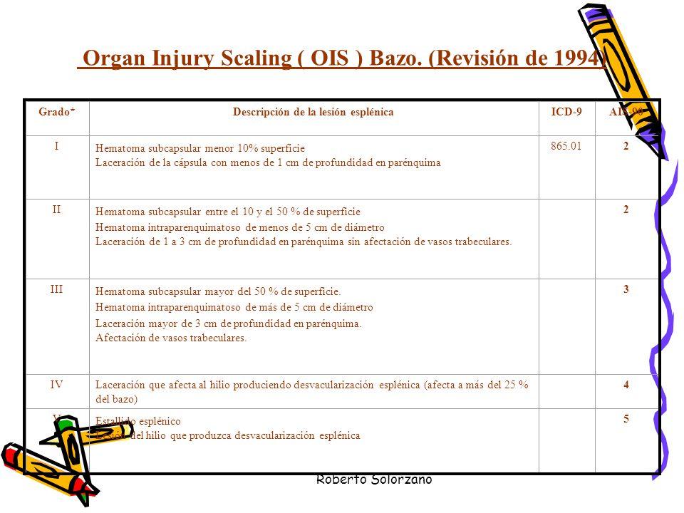 Roberto Solorzano Organ Injury Scaling ( OIS ) Bazo. (Revisión de 1994) Grado*Descripción de la lesión esplénicaICD-9AIS-90 I Hematoma subcapsular men