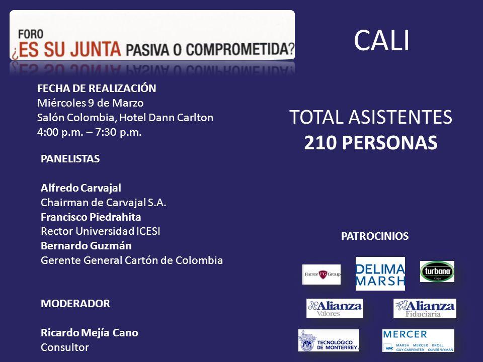 FECHA DE REALIZACIÓN Miércoles 9 de Marzo Salón Colombia, Hotel Dann Carlton 4:00 p.m.