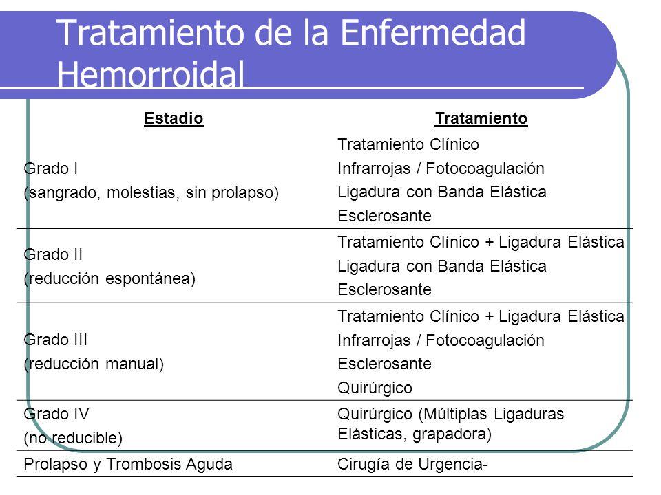 Tratamiento de la Enfermedad Hemorroidal EstadioTratamiento Grado I (sangrado, molestias, sin prolapso) Tratamiento Clínico Infrarrojas / Fotocoagulac