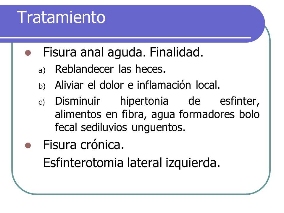 Tratamiento Fisura anal aguda. Finalidad. a) Reblandecer las heces. b) Aliviar el dolor e inflamación local. c) Disminuir hipertonia de esfinter, alim