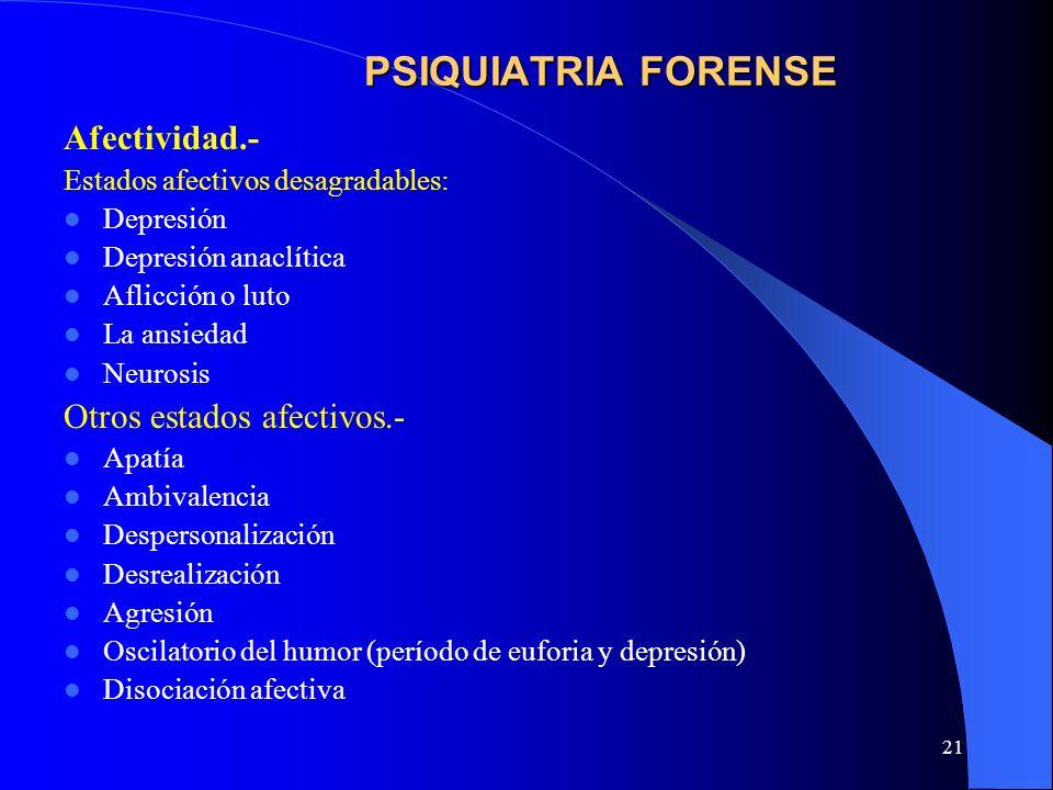 21 PSIQUIATRIA FORENSE Afectividad.- Estados afectivos desagradables: Depresión Depresión anaclítica Aflicción o luto La ansiedad Neurosis Otros estad