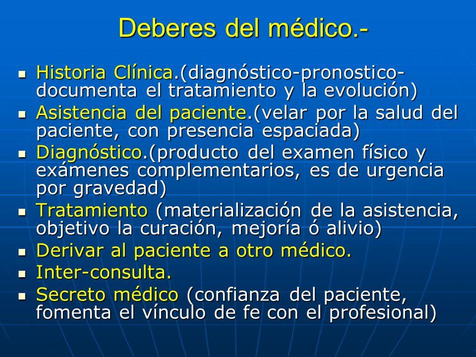 Deberes del médico.- Historia Clínica.(diagnóstico-pronostico- documenta el tratamiento y la evolución) Historia Clínica.(diagnóstico-pronostico- docu