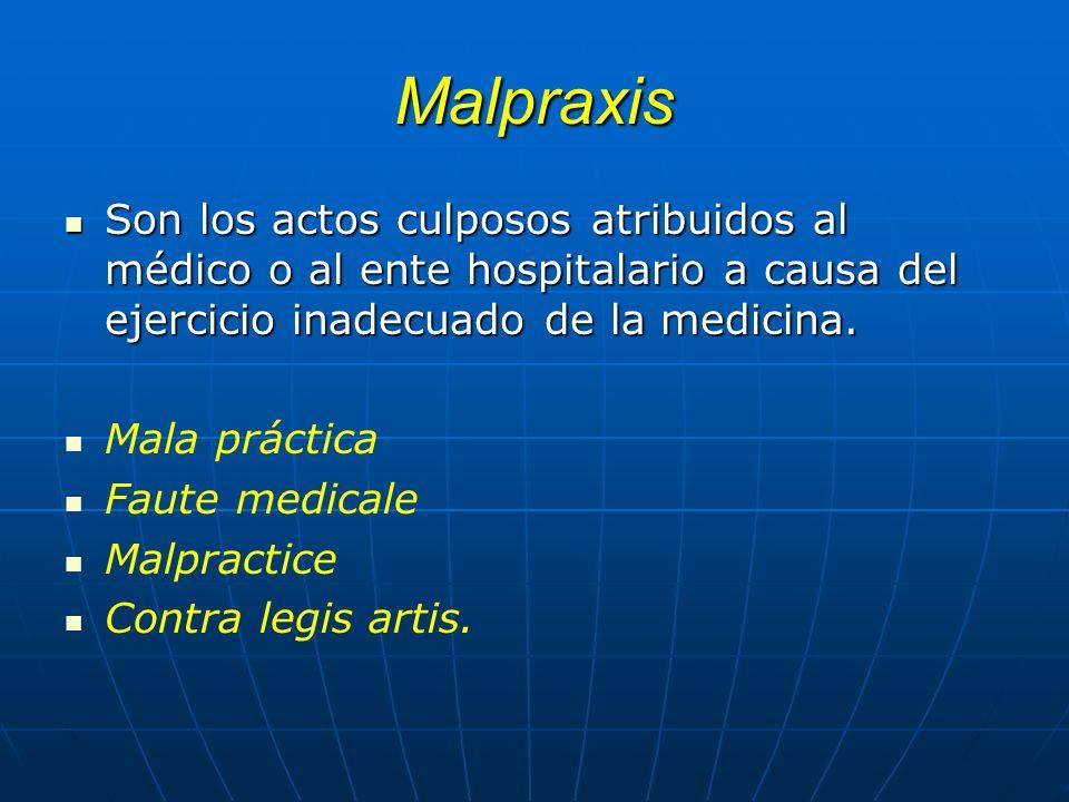 Malpraxis Son los actos culposos atribuidos al médico o al ente hospitalario a causa del ejercicio inadecuado de la medicina. Son los actos culposos a