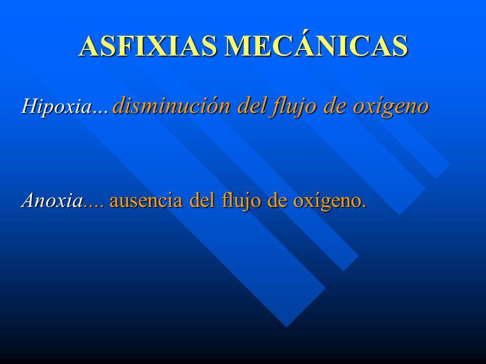 ASFIXIAS MECÁNICAS c) Por compresión externa del tórax y la pared abdominal interfiere en los movimientos respiratorios: - Derumbamientos - Asfixias traumáticas - Compresión mecánica sobre el tórax