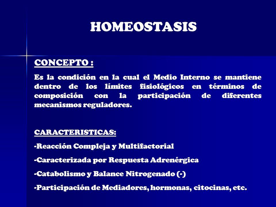 HOMEOSTASIS CONCEPTO : Es la condición en la cual el Medio Interno se mantiene dentro de los límites fisiológicos en términos de composición con la pa