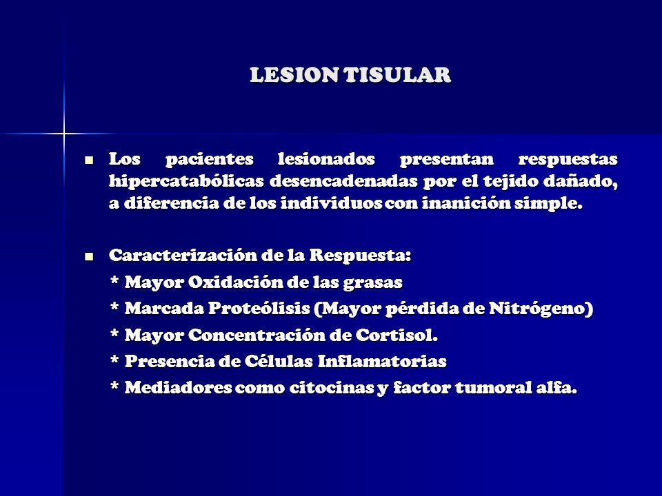 LESION TISULAR Los pacientes lesionados presentan respuestas hipercatabólicas desencadenadas por el tejido dañado, a diferencia de los individuos con