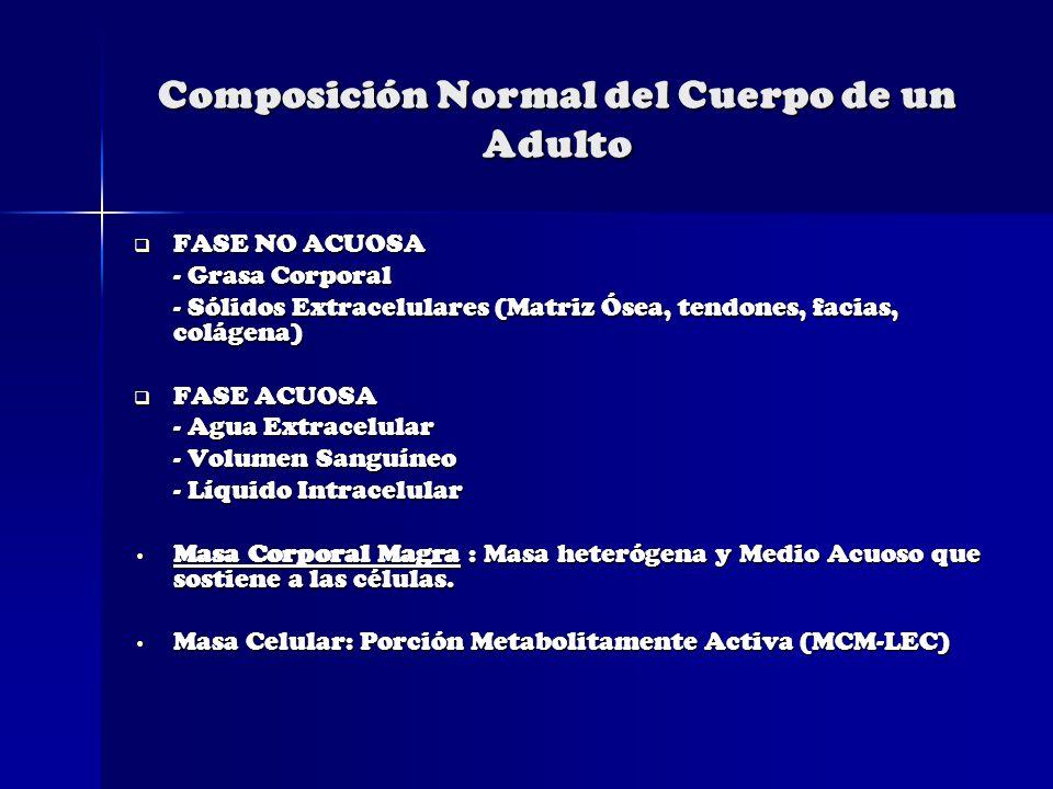 Composición Normal del Cuerpo de un Adulto FASE NO ACUOSA FASE NO ACUOSA - Grasa Corporal - Sólidos Extracelulares (Matriz Ósea, tendones, facias, col
