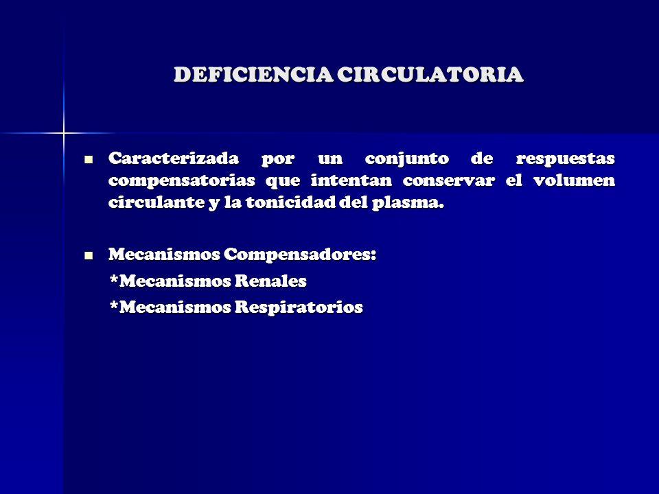 DEFICIENCIA CIRCULATORIA Caracterizada por un conjunto de respuestas compensatorias que intentan conservar el volumen circulante y la tonicidad del pl