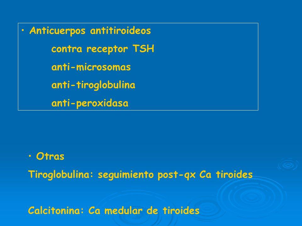 Pruebas de función tiroidea T3 y Tiroxina libre TSH serica 3ª T3 y T4 totales* (se altera por concentración de prot) Indice de tiroxina libre* Captaci