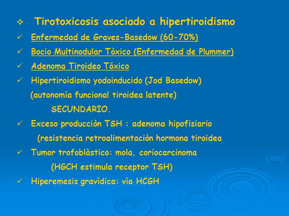 Preoperatorias Ca++ y Fósforo (función basal de paratiroides) Laringoscopìa indirecta Rx tórax (bocio retroesternal) V.-HIPERTIROIDISMO Definición: Hi
