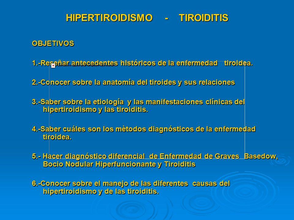 HIPERTIROIDISMO - TIROIDITIS OBJETIVOS 1.-Reseñar antecedentes históricos de la enfermedad tiroidea.