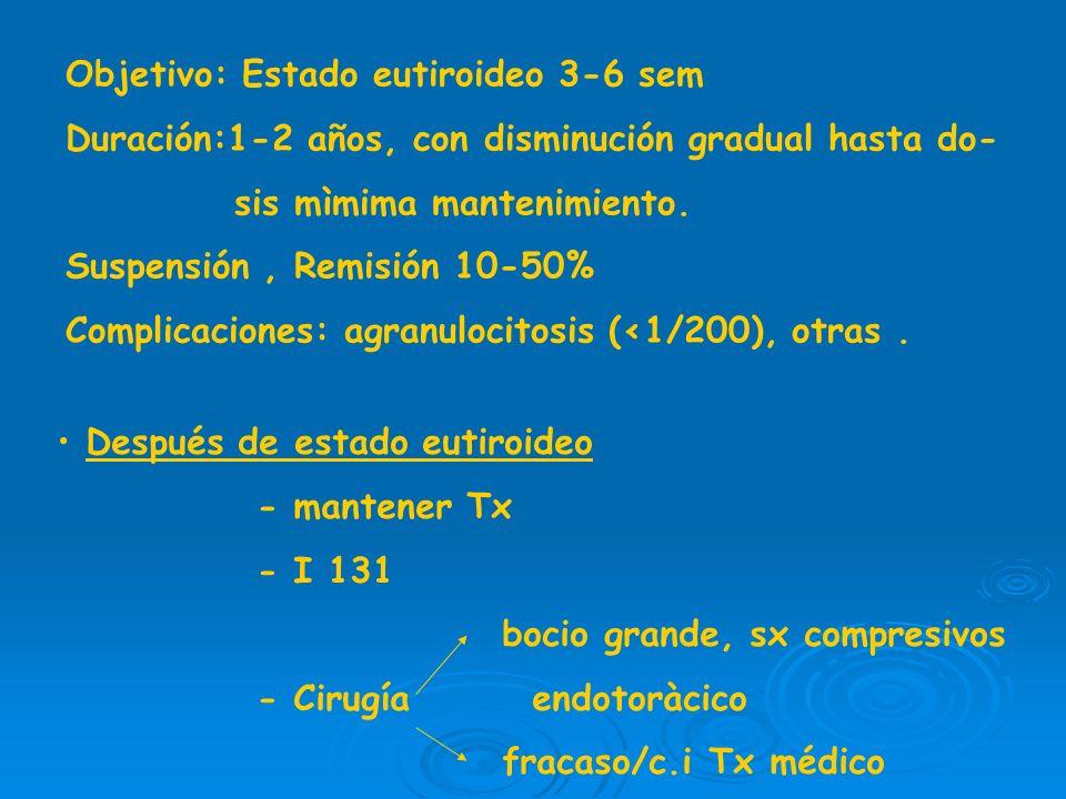 VIII.- TRATAMIENTO Antitiroideos de síntesis (tionamidas) + beta bloqueante. Iodo radioactivo (I 131) Cirugía 1.- Tratamiento en Enfermedad de Graves