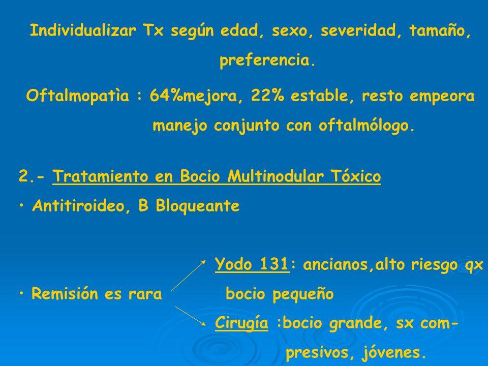 Objetivo: Estado eutiroideo 3-6 sem Duración:1-2 años, con disminución gradual hasta do- sis mìmima mantenimiento. Suspensión, Remisión 10-50% Complic