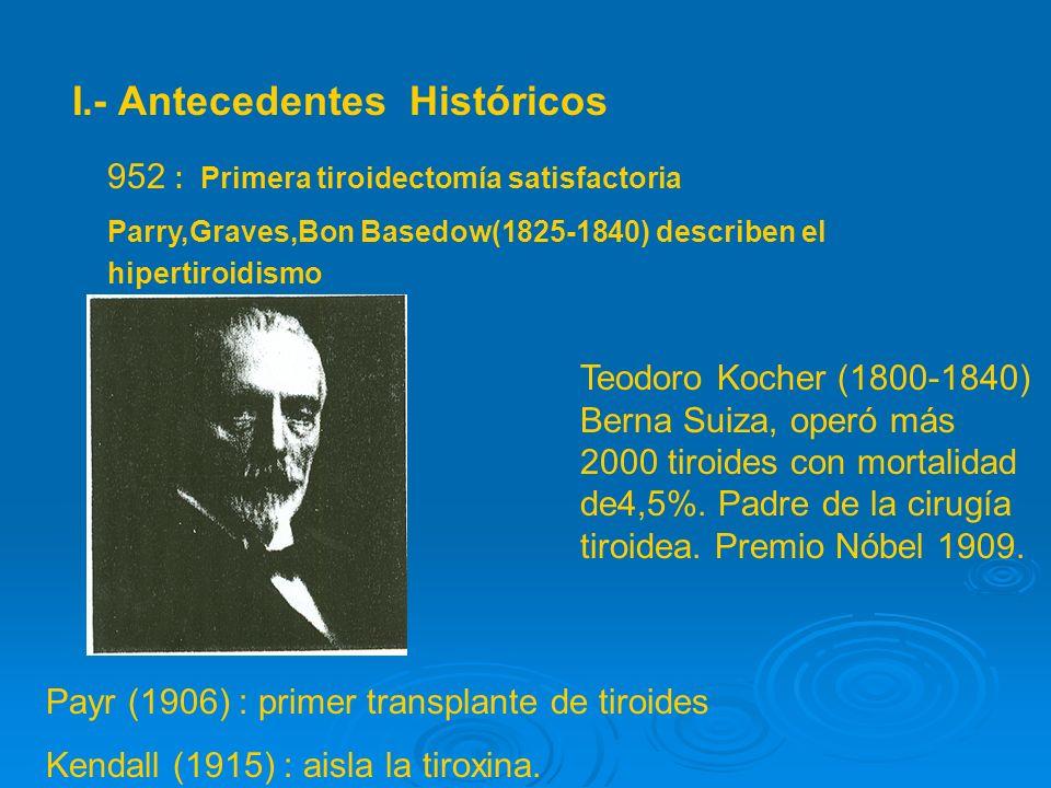I.- Antecedentes Históricos 952 : Primera tiroidectomía satisfactoria Parry,Graves,Bon Basedow(1825-1840) describen el hipertiroidismo Teodoro Kocher (1800-1840) Berna Suiza, operó más 2000 tiroides con mortalidad de4,5%.