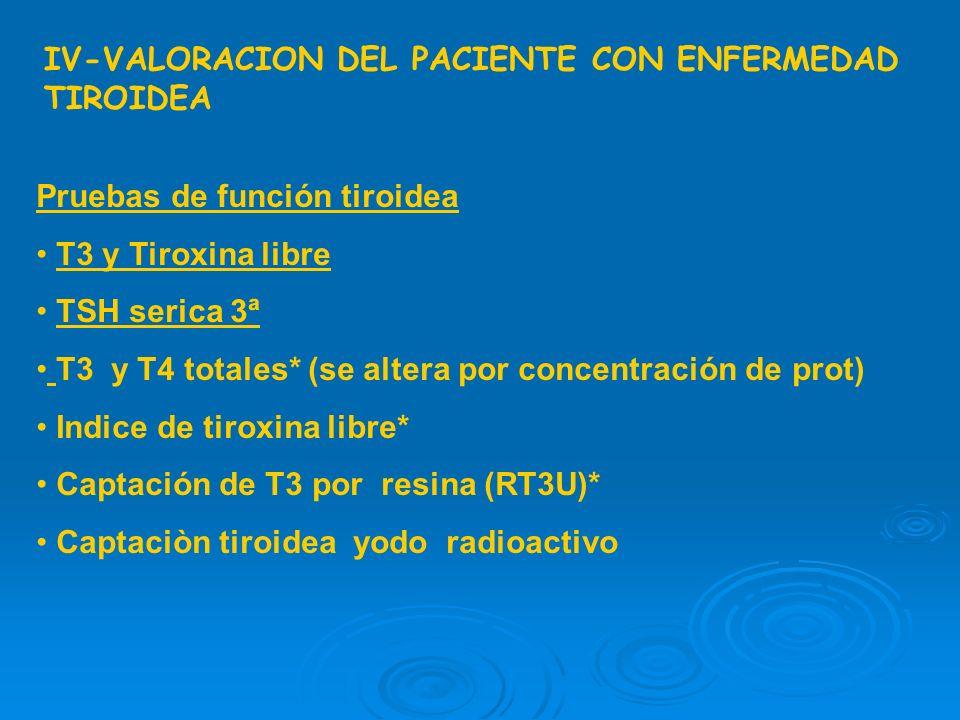 Pruebas de función tiroidea T3 y Tiroxina libre TSH serica 3ª T3 y T4 totales* (se altera por concentración de prot) Indice de tiroxina libre* Captación de T3 por resina (RT3U)* Captaciòn tiroidea yodo radioactivo IV-VALORACION DEL PACIENTE CON ENFERMEDAD TIROIDEA
