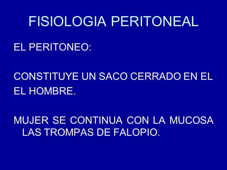 FISIOLOGIA PERITONEAL EL PERITONEO: CONSTITUYE UN SACO CERRADO EN EL EL HOMBRE.
