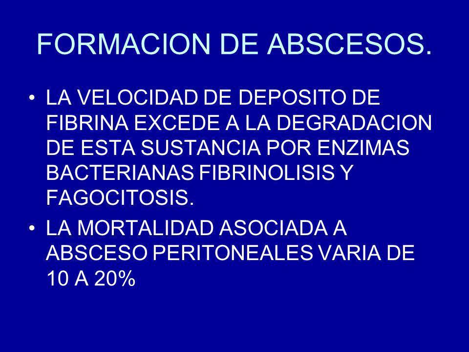 FORMACION DE ABSCESOS.