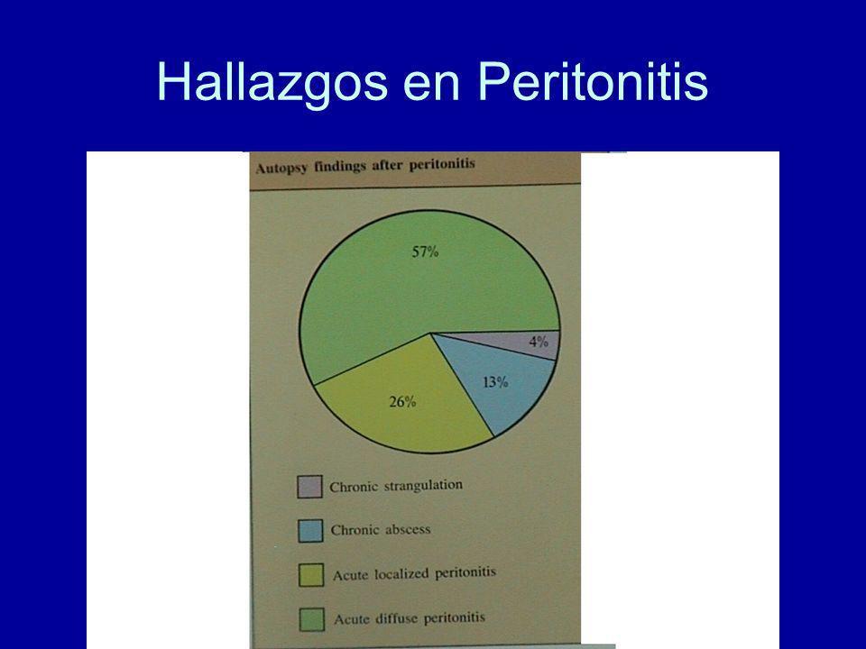 Hallazgos en Peritonitis