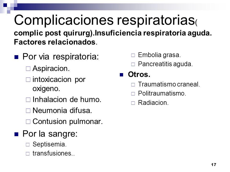 17 Complicaciones respiratorias ( complic post quirurg).Insuficiencia respiratoria aguda. Factores relacionados. Por via respiratoria: Aspiracion. int