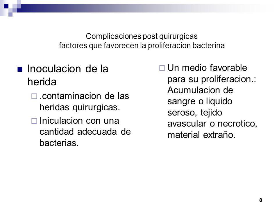 8 Complicaciones post quirurgicas factores que favorecen la proliferacion bacterina Inoculacion de la herida.contaminacion de las heridas quirurgicas.