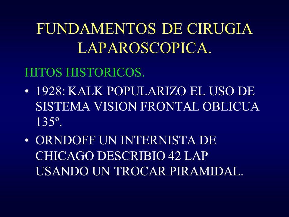 FUNDAMENTOS DE CIRUGIA LAPAROSCOPICA. HITOS HISTORICOS. 1928: KALK POPULARIZO EL USO DE SISTEMA VISION FRONTAL OBLICUA 135º. ORNDOFF UN INTERNISTA DE