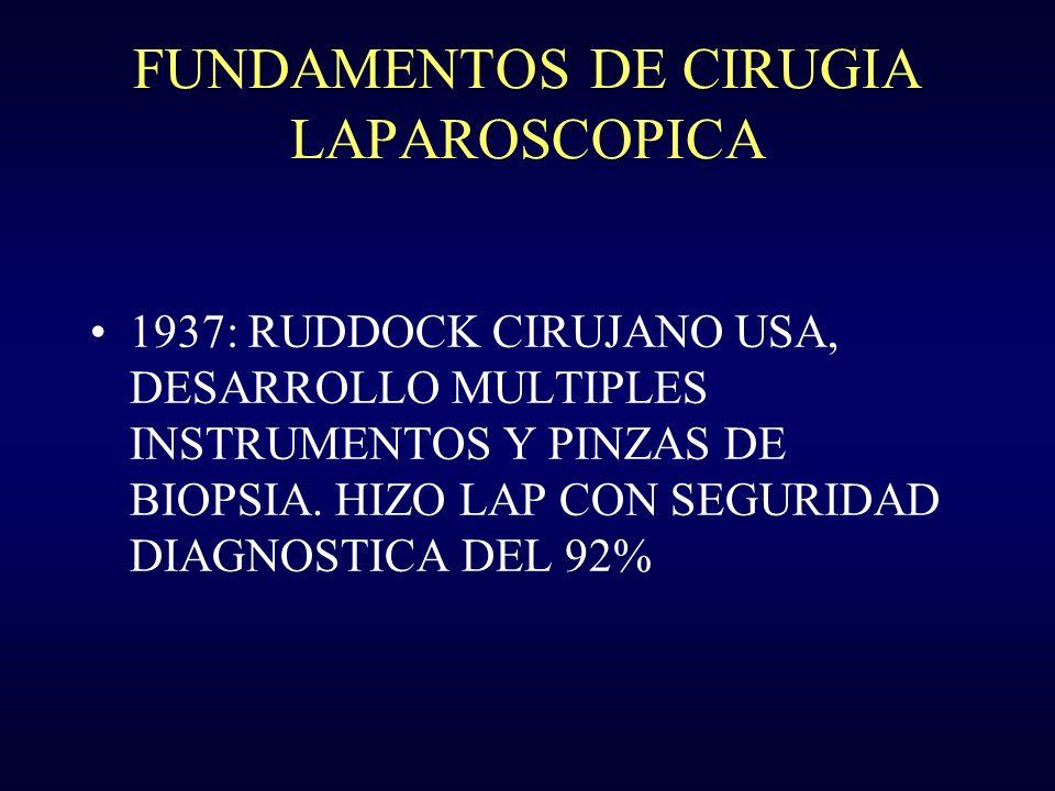 FUNDAMENTOS DE CIRUGIA LAPAROSCOPICA 1937: RUDDOCK CIRUJANO USA, DESARROLLO MULTIPLES INSTRUMENTOS Y PINZAS DE BIOPSIA. HIZO LAP CON SEGURIDAD DIAGNOS