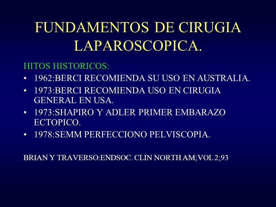 FUNDAMENTOS DE CIRUGIA LAPAROSCOPICA. HITOS HISTORICOS: 1962:BERCI RECOMIENDA SU USO EN AUSTRALIA. 1973:BERCI RECOMIENDA USO EN CIRUGIA GENERAL EN USA