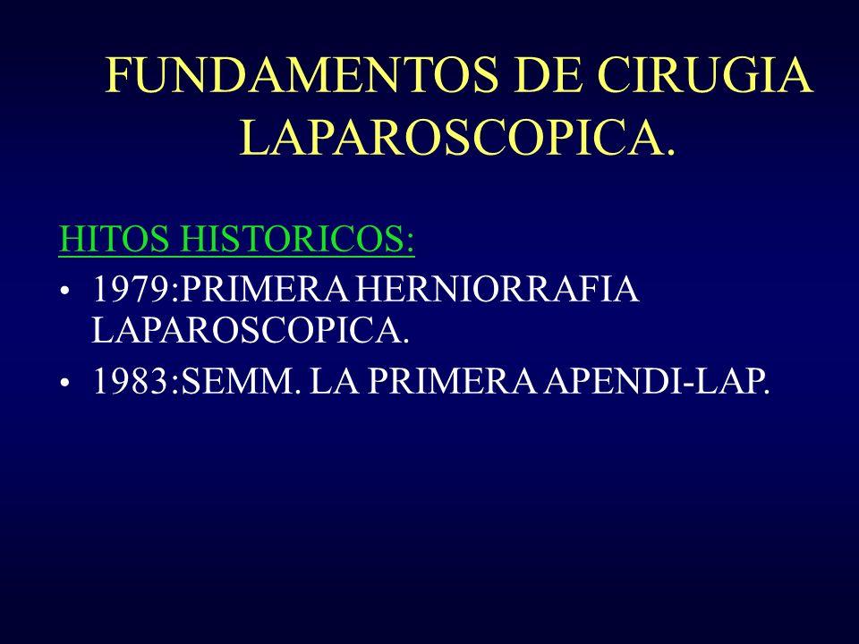 FUNDAMENTOS DE CIRUGIA LAPAROSCOPICA. HITOS HISTORICOS: 1979:PRIMERA HERNIORRAFIA LAPAROSCOPICA. 1983:SEMM. LA PRIMERA APENDI-LAP.