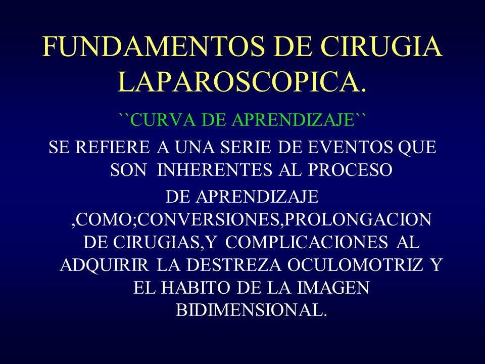 FUNDAMENTOS DE CIRUGIA LAPAROSCOPICA. ``CURVA DE APRENDIZAJE`` SE REFIERE A UNA SERIE DE EVENTOS QUE SON INHERENTES AL PROCESO DE APRENDIZAJE,COMO;CON