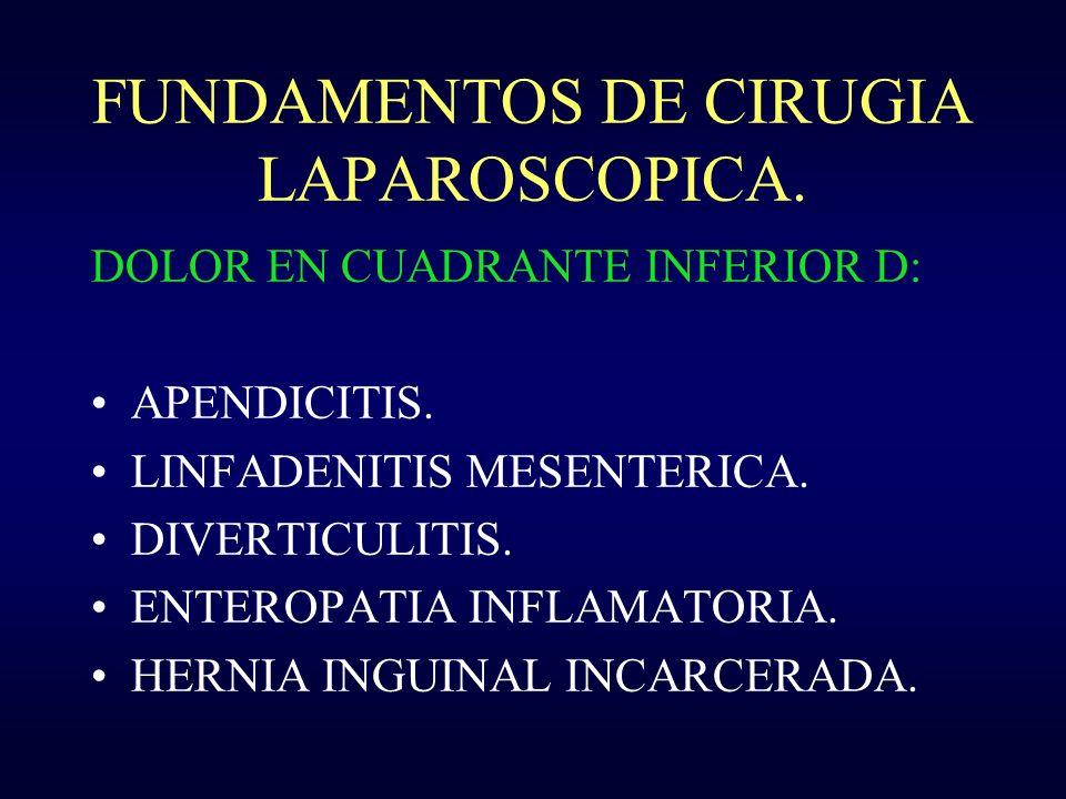 FUNDAMENTOS DE CIRUGIA LAPAROSCOPICA. DOLOR EN CUADRANTE INFERIOR D: APENDICITIS. LINFADENITIS MESENTERICA. DIVERTICULITIS. ENTEROPATIA INFLAMATORIA.