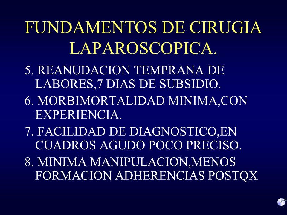 FUNDAMENTOS DE CIRUGIA LAPAROSCOPICA. 5. REANUDACION TEMPRANA DE LABORES,7 DIAS DE SUBSIDIO. 6. MORBIMORTALIDAD MINIMA,CON EXPERIENCIA. 7. FACILIDAD D