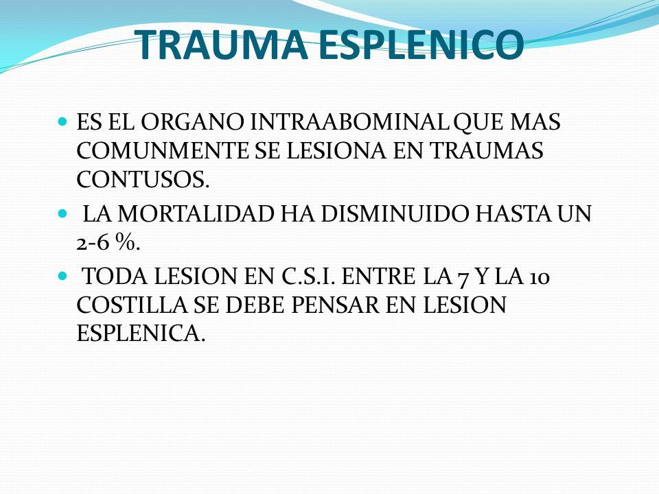 TRAUMA ESPLENICO ES EL ORGANO INTRAABOMINAL QUE MAS COMUNMENTE SE LESIONA EN TRAUMAS CONTUSOS. LA MORTALIDAD HA DISMINUIDO HASTA UN 2-6 %. TODA LESION