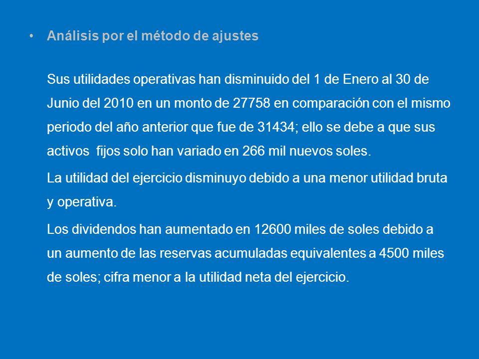 Análisis por el método de ajustes Sus utilidades operativas han disminuido del 1 de Enero al 30 de Junio del 2010 en un monto de 27758 en comparación