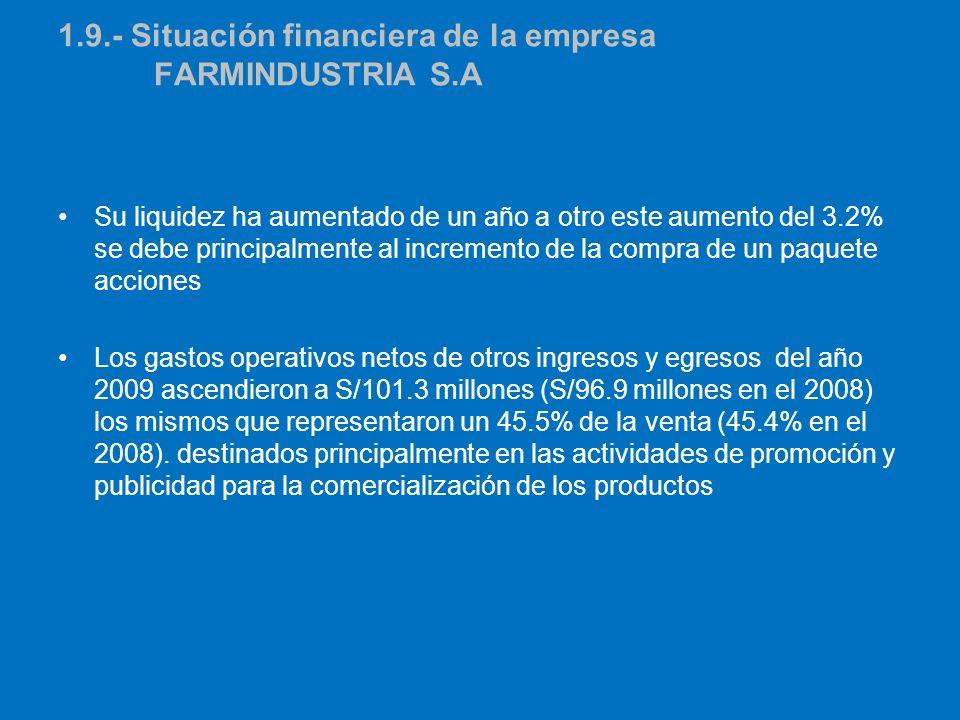 1.9.- Situación financiera de la empresa FARMINDUSTRIA S.A Su liquidez ha aumentado de un año a otro este aumento del 3.2% se debe principalmente al i
