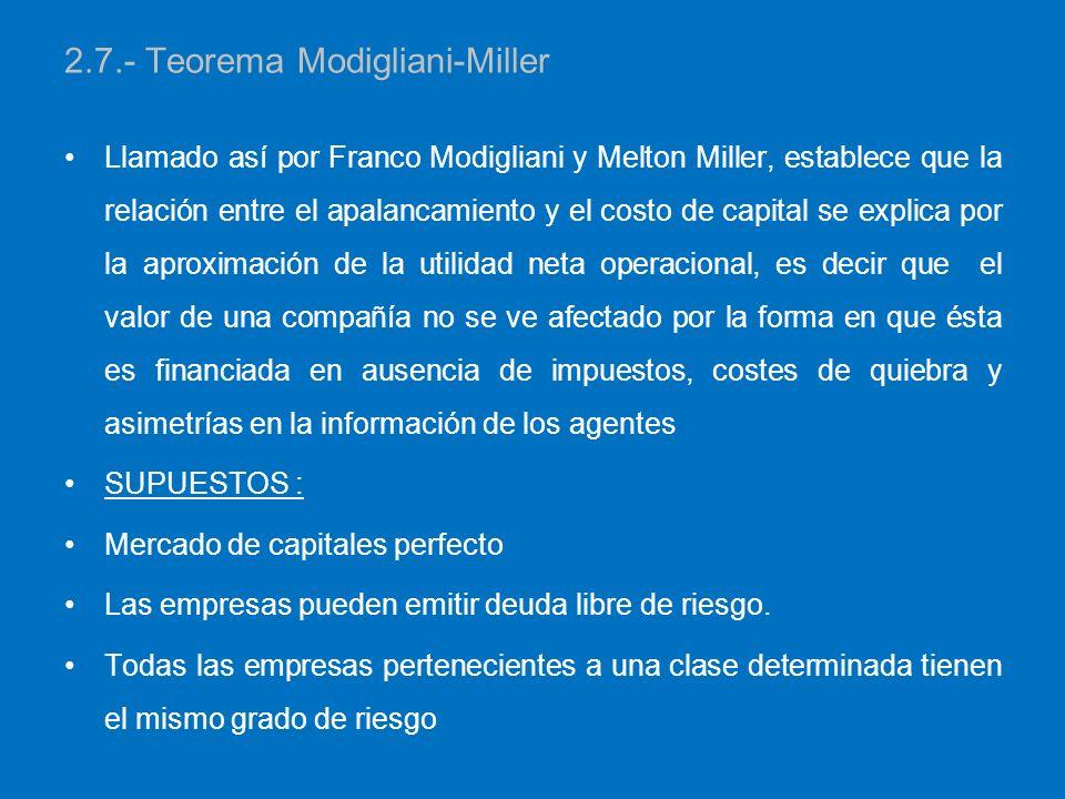 2.7.- Teorema Modigliani-Miller Llamado así por Franco Modigliani y Melton Miller, establece que la relación entre el apalancamiento y el costo de cap