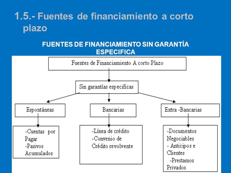 1.5.- Fuentes de financiamiento a corto plazo FUENTES DE FINANCIAMIENTO SIN GARANTÍA ESPECIFICA