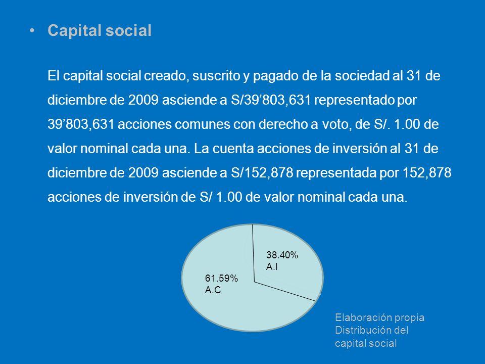 Capital social El capital social creado, suscrito y pagado de la sociedad al 31 de diciembre de 2009 asciende a S/39803,631 representado por 39803,631
