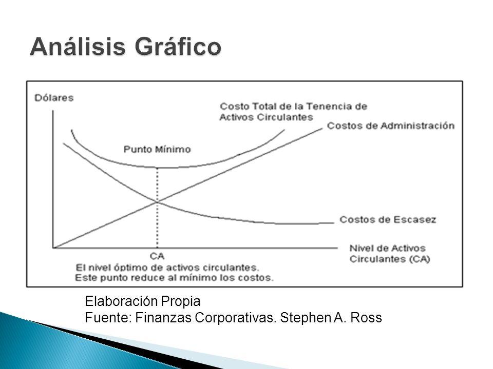 A los efectos de este trabajo definimos la estructura óptima de capital como aquella que maximiza el valor empresarial.