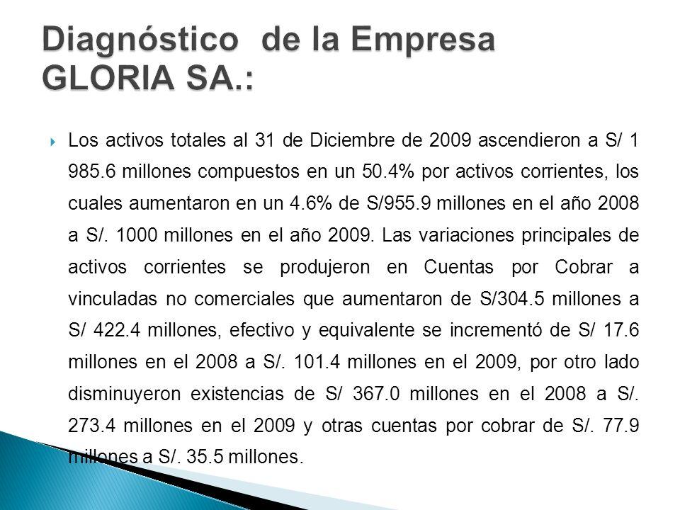 La empresa Gloria SA.