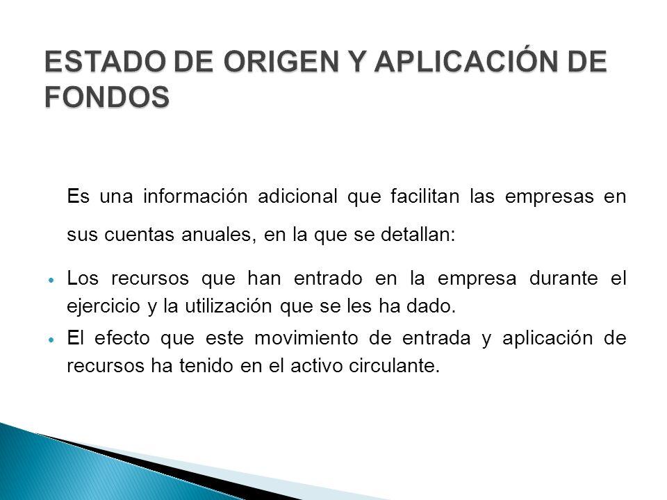 CALCULO DEL WACC: